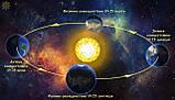 Астрологічний календар для України на 2022 рік ( російською мовою ), Місячний календар Осипенко, фото 3