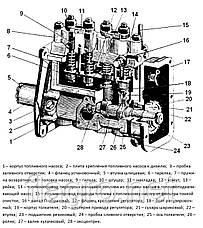 """ТНВД СМД-18 ЛСТН, ДТ-75, """"корабль"""", фото 3"""