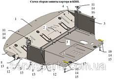Защита двигителя Kia Sportage (Киа Спортейдж)