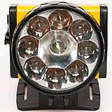 Налобний ліхтар JY - 8320, фото 3