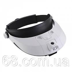 Бинокуляр окуляри бінокулярні зі світлодіодним підсвічуванням MG81001-G