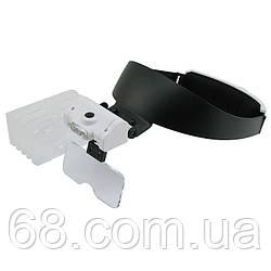 Бинокуляр окуляри бінокулярні зі світлодіодним підсвічуванням MG82000-J