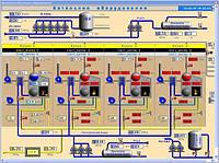 Автоматизация и диспетчеризация котельных