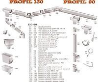 Водосточная система PROFiL 90