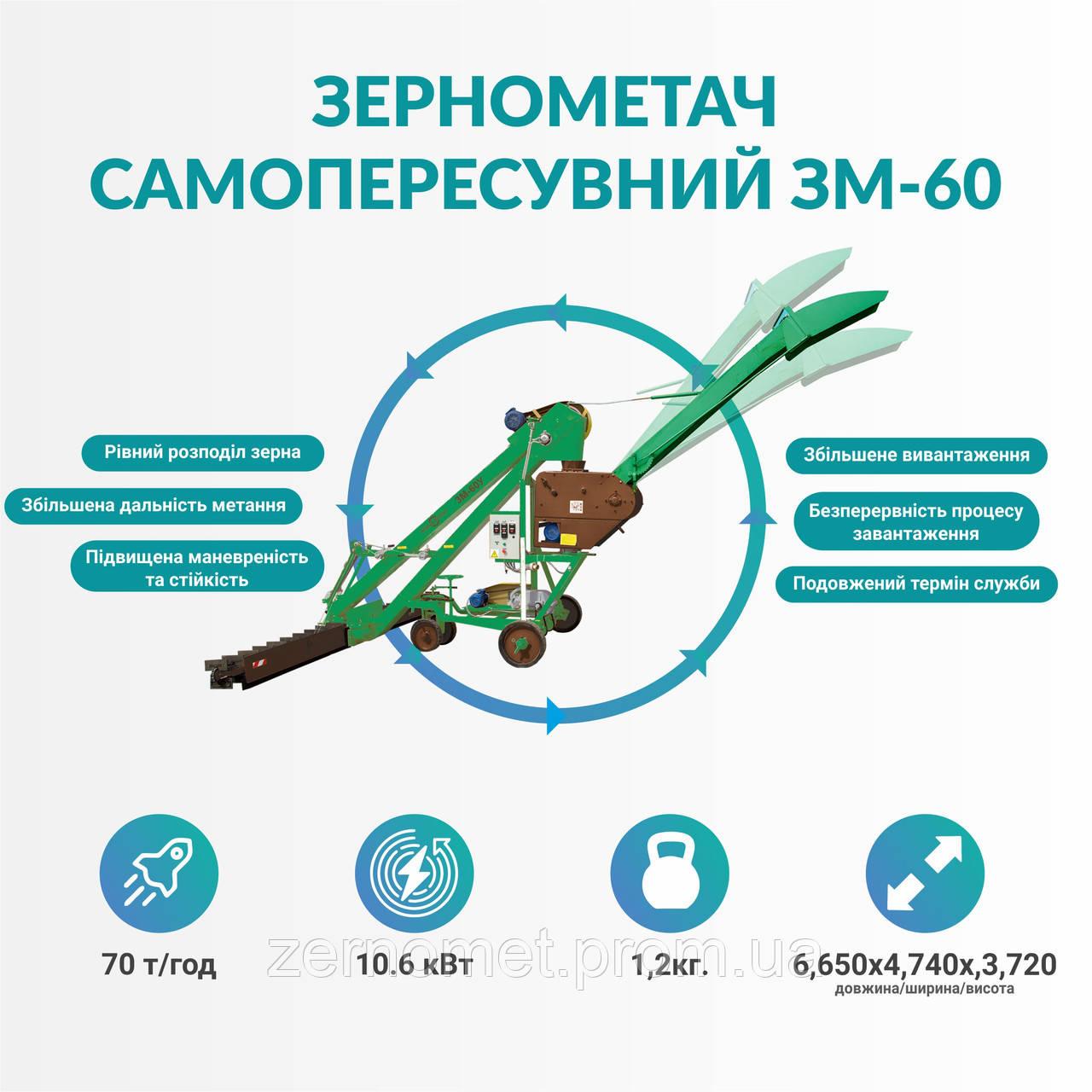 Зернокидач ЗМ-60У з подвійним ходом