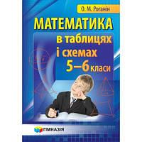 5-6 клас. Математика в таблицях і схемах. Навчальний посібник. Роганін О.М. Гімназія
