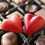 Барвники для шоколаду жиророзчинні