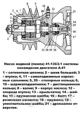 Насос водяной (помпа) А-41, фото 2