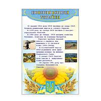 Новейшая история Украины. Стенд для кабинета истории
