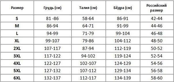 Картинки по запросу таблица размеров женской одежды украина