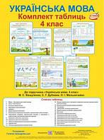 Комплект таблиць. Українська мова. 4 клас (до підруч. Вашуленко М. та ін.)