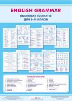 Комплект плакатів з англійської мови для 5–11 класів. Англійська граматика.
