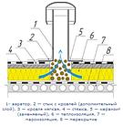 Аератор покрівельний 110/600 мм для плоскої покрівлі (флюгарка), фото 2