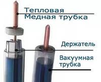 Вакуумная трубка heat-pipe - L1800мм, d58мм, ф14