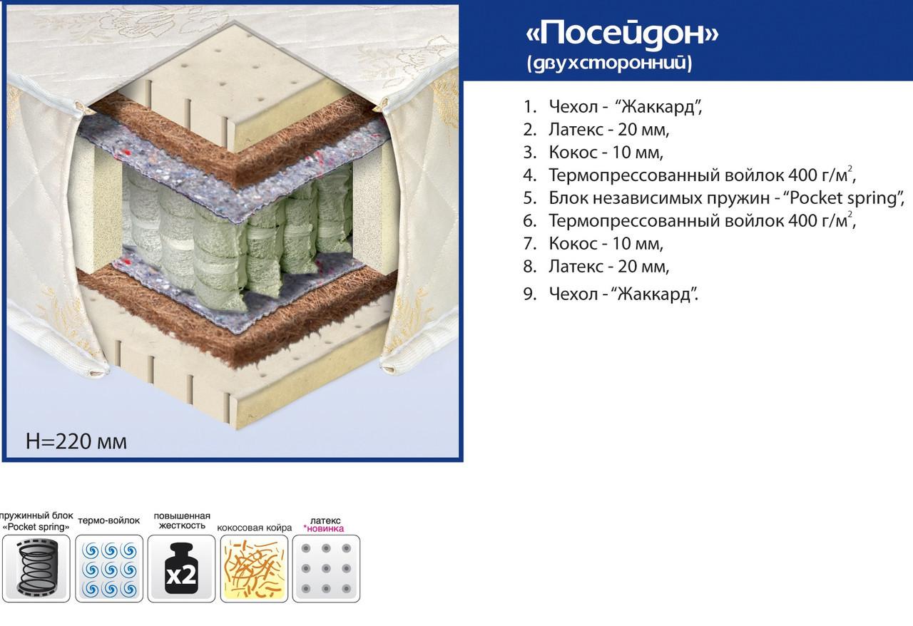 "Ортопедический матрас ""Посейдон"" Pocket Spring"