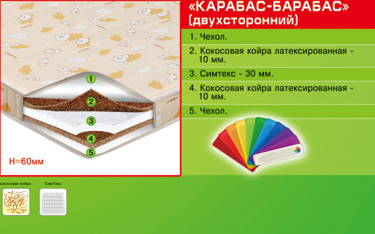 "Детский матрас ""Карабас Барабас""  кокос"