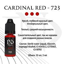 Пігмент для губ Cardinal Red - 723