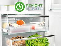 Температурные зоны холодильников