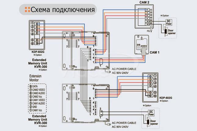 Видеодомофон KCV-301, фото 2