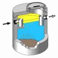 Сепаратор жиров из армированного бетона LIPUMAX NS 2 SF 400
