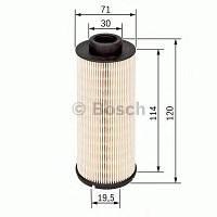 Фильтр топливный Renault Master/Trafic 1.9-2.5 originl BOSCH 1457431724