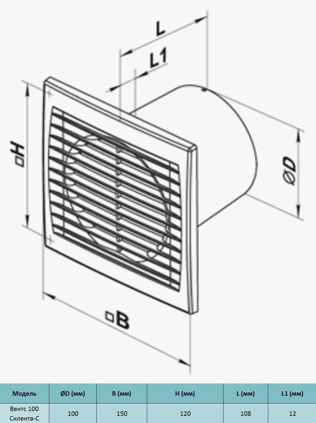Габариты бытового вентилятора Вентс 100 Силента-свтн л купить в Украине
