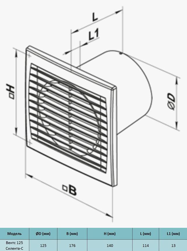 Габариты бытового вентилятора Вентс 125 Силента-св л купить в украине
