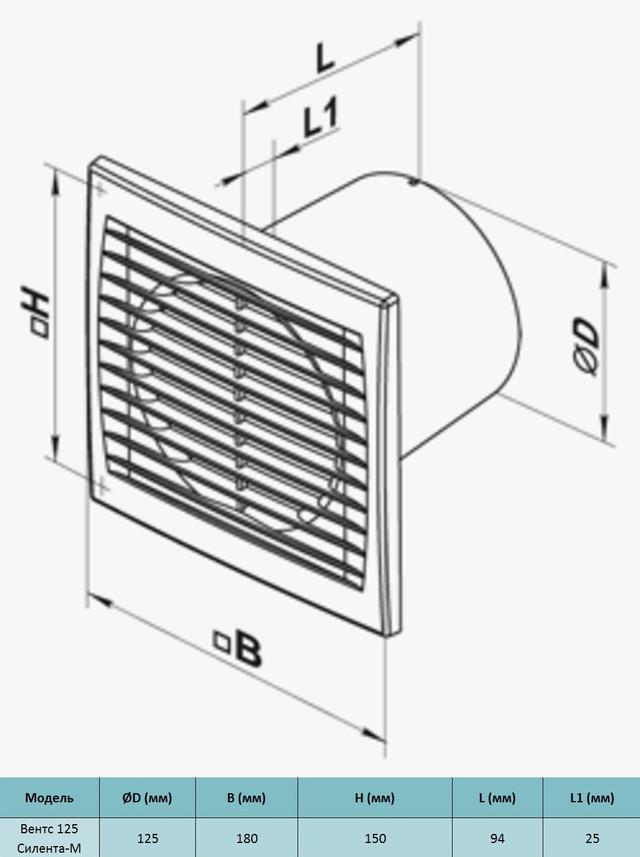 Габариты бытового вентилятора Вентс 125 Силента-м к купить в украине