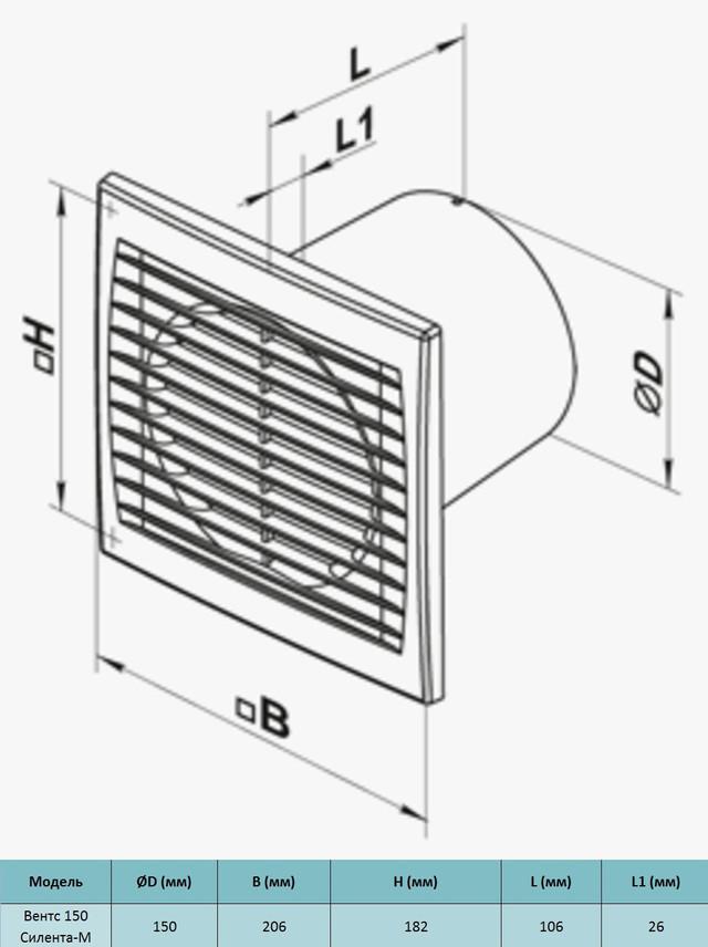 Габариты вентилятора Вентс 150 Силента-м купить в украине
