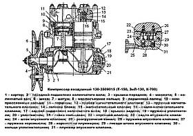 Компрессор Т-150, ЗиЛ-130, К-700 НОВЫЙ, фото 3