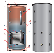 Теплоаккумуляторные ємності для систем опалення, буферні акумулятори тепла Meibes (Німеччина)