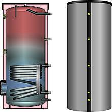 Бойлер косвенного нагрева бытовой воды Meibes-Huch BS 1001 со съемной теплоизоляцией (ГЕРМАНИЯ)