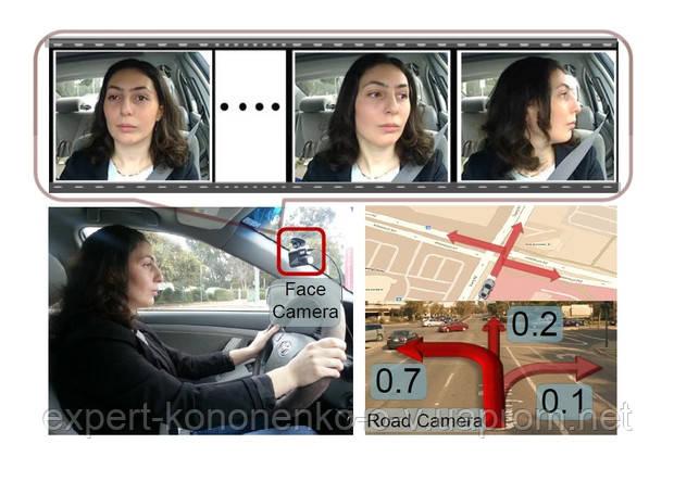 Машины научились угадывать маневр водителя до его выполнения