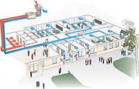 Отопление торгового центра