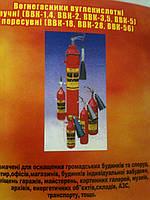 Продажа огнетушителей порошковых
