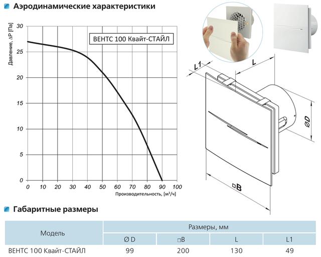 Габаритные размеры и аэродинамические характеристики (зависимость производительности вентилятора от давления) энергоэффективных вентиляторов для ванной комнаты, санузла и туалета Вентс 100 Квайт Стайл
