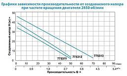 Насос поверхностный центробежный самовсасывающий Аquatica 1.1кВт Hmax 46м Qmax 77л/мин (нерж), фото 3