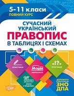 Таблицы и схемы Современное украинское правописание в таблицах Максименко В.Ф.