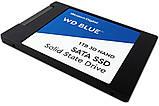 "SSD накопитель WD Blue 3D NAND 1TB 2.5"" SATAIII (WDBNCE0010PNC) Siamo, фото 3"