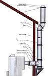 Монтаж димоходу з нержавіючої сталі ( для печі BLIST Economik LUX)