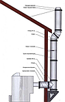Монтаж дымохода из нержавеющей стали ( для печи BLIST Economik LUX)