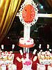 Кенди бар (Candy bar) бело-красный, фото 6