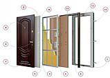 Двери входные бронированные БЕСПЛАТНАЯ ДОСТАВКА, двери входные 86 на 2,05, фото 5