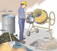 Изготовление и заливка бетона