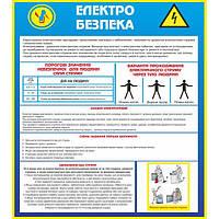 Информационная доска Электробезопасность