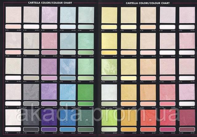 Как выбрать цвет стен.