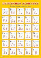 Плакат. Німецький алфавіт. Прописні та друковані літери