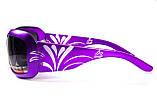 Окуляри захисні відкриті Global Vision Purple PASSION (gradient smoke) сірі з градієнтом, фото 2