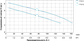 Насос дренажний садовий 0.55 кВт Hmax 6м Qmax 167л/хв (нерж) LEO (773211), фото 4