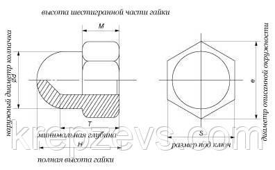 Чертеж колпачковой гайки с мелкой резьбой ГОСТ 11860-85,DIN 1587